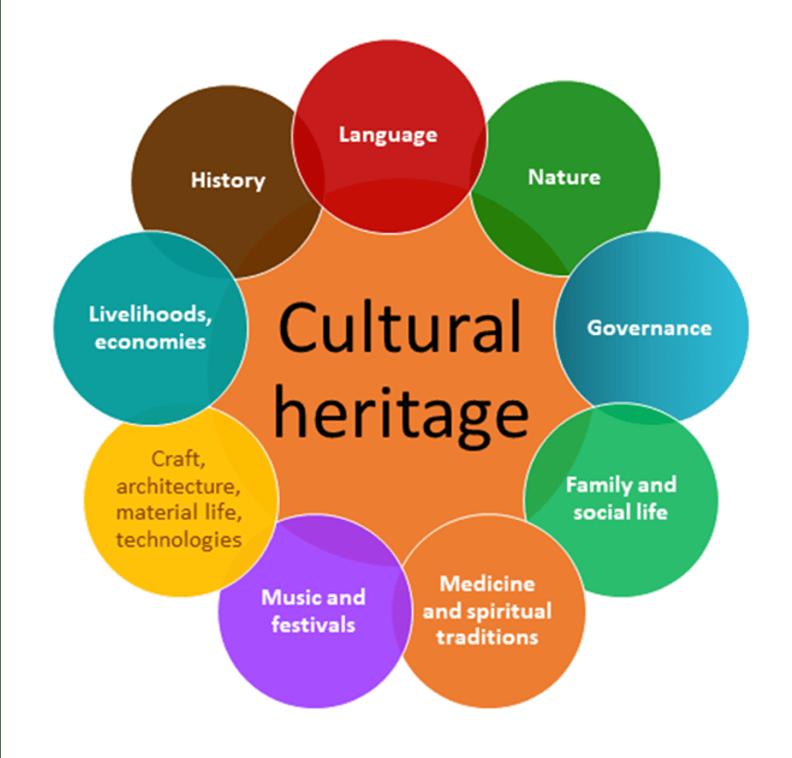 culturalheritage